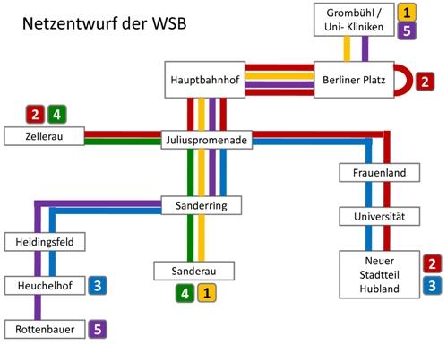 Netzentwurf WSB